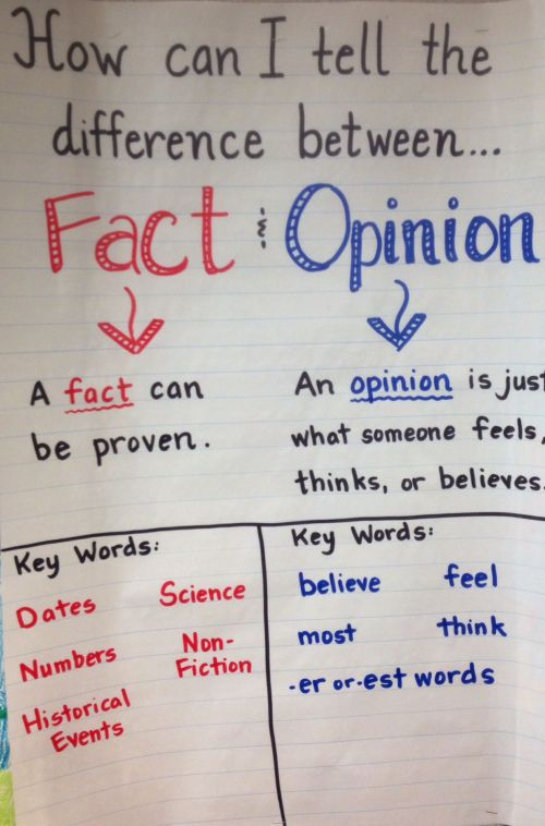 small resolution of 34 Fact and Opinion Reading Comprehension Passages ideas   fact and opinion