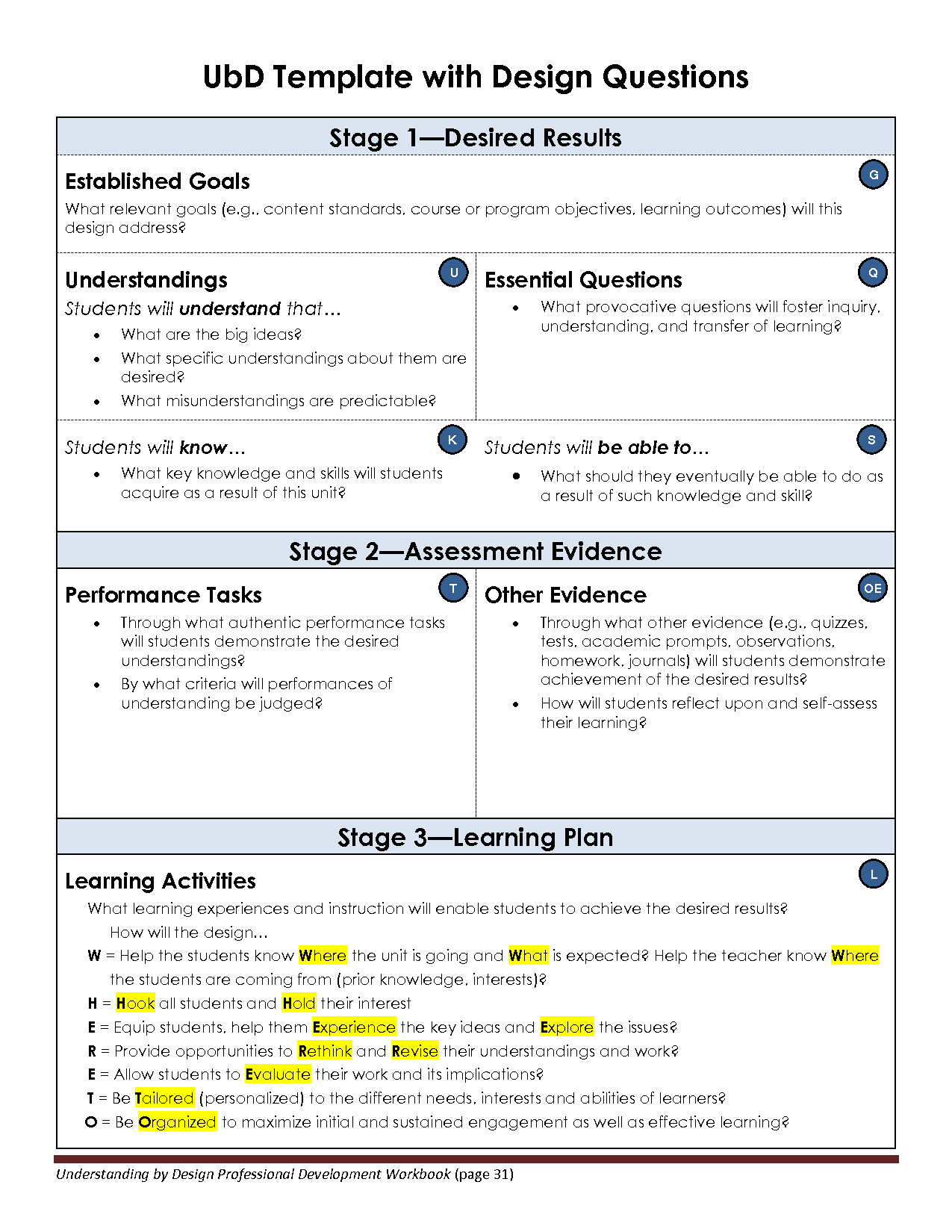 Ubd Template With Design Questions