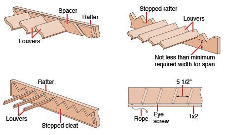 Slanted Pergola Slats Installation Details Outdoor