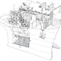 Aircraft Carrier Diagram 2005 Ford Focus Alternator Wiring Essex Class Anchor Gear
