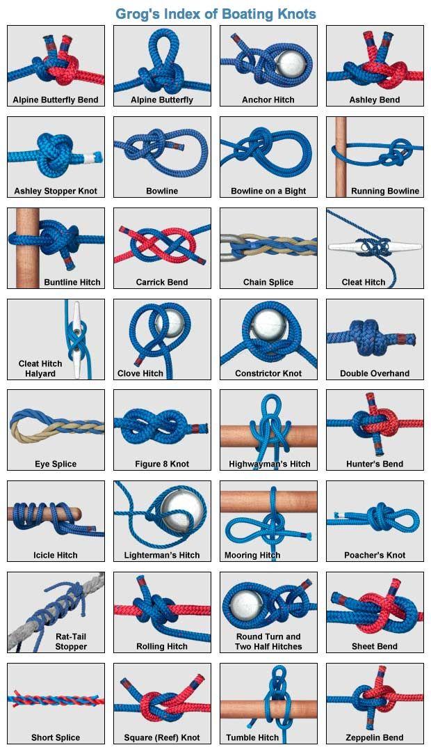 Best Way Pull Rope