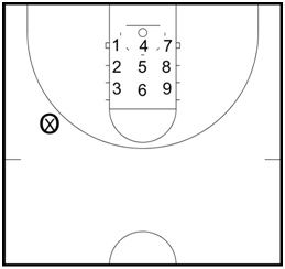 Teach Rebounding Effort and Importance by Using the Last