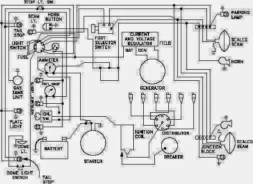 Wiring Of A Car's Electrical Circuit EEE COMMUNITY Automotive