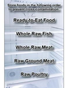 best ideas about food safety guidelines on pinterest also eggs storage listitdallas rh