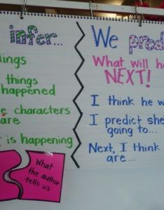 also inference anchor charts maps and games lessons tes teach rh
