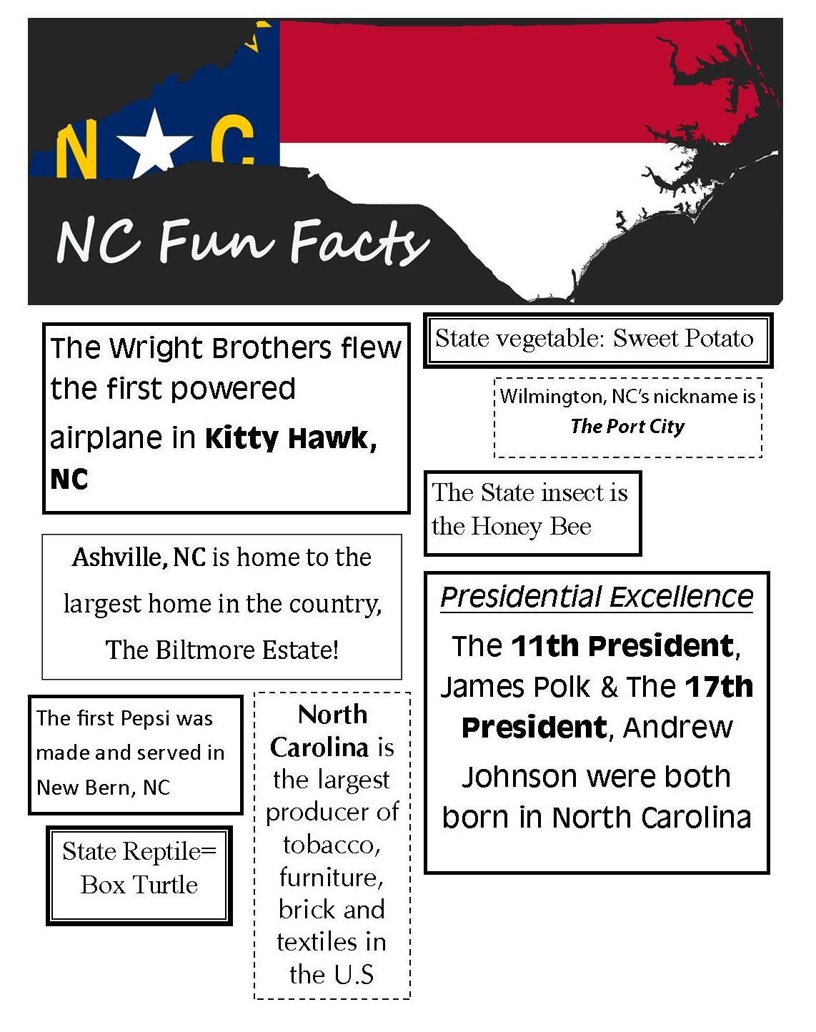 Fun Facts All About North Carolina