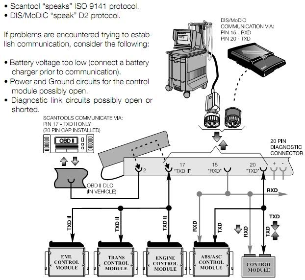 bmw e36 obc wiring diagram. bmw 328i wiring diagrams, bmw 2002, Wiring diagram