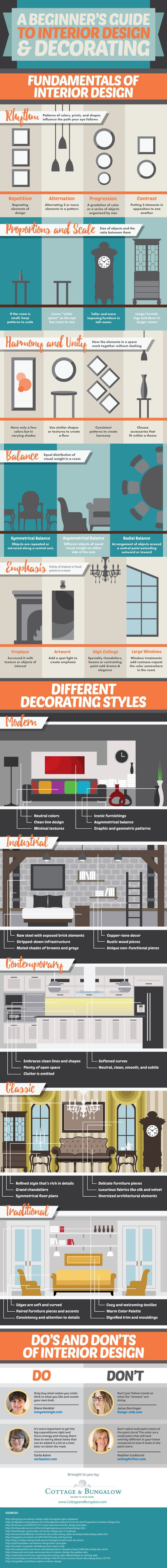 Interior Design Advice Do's And Don'ts Every Beginner Should Know