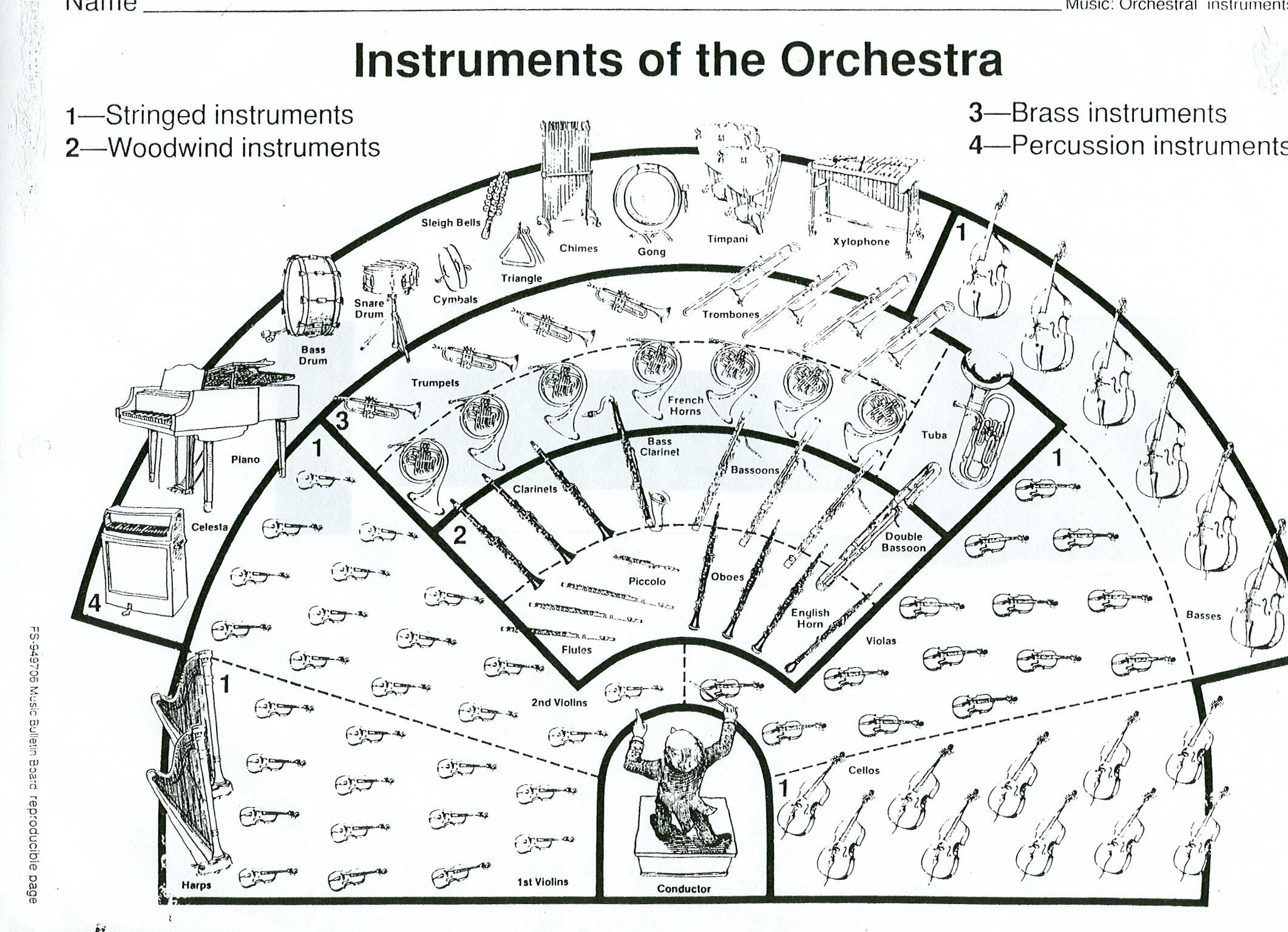 Orchestra Printable To Color