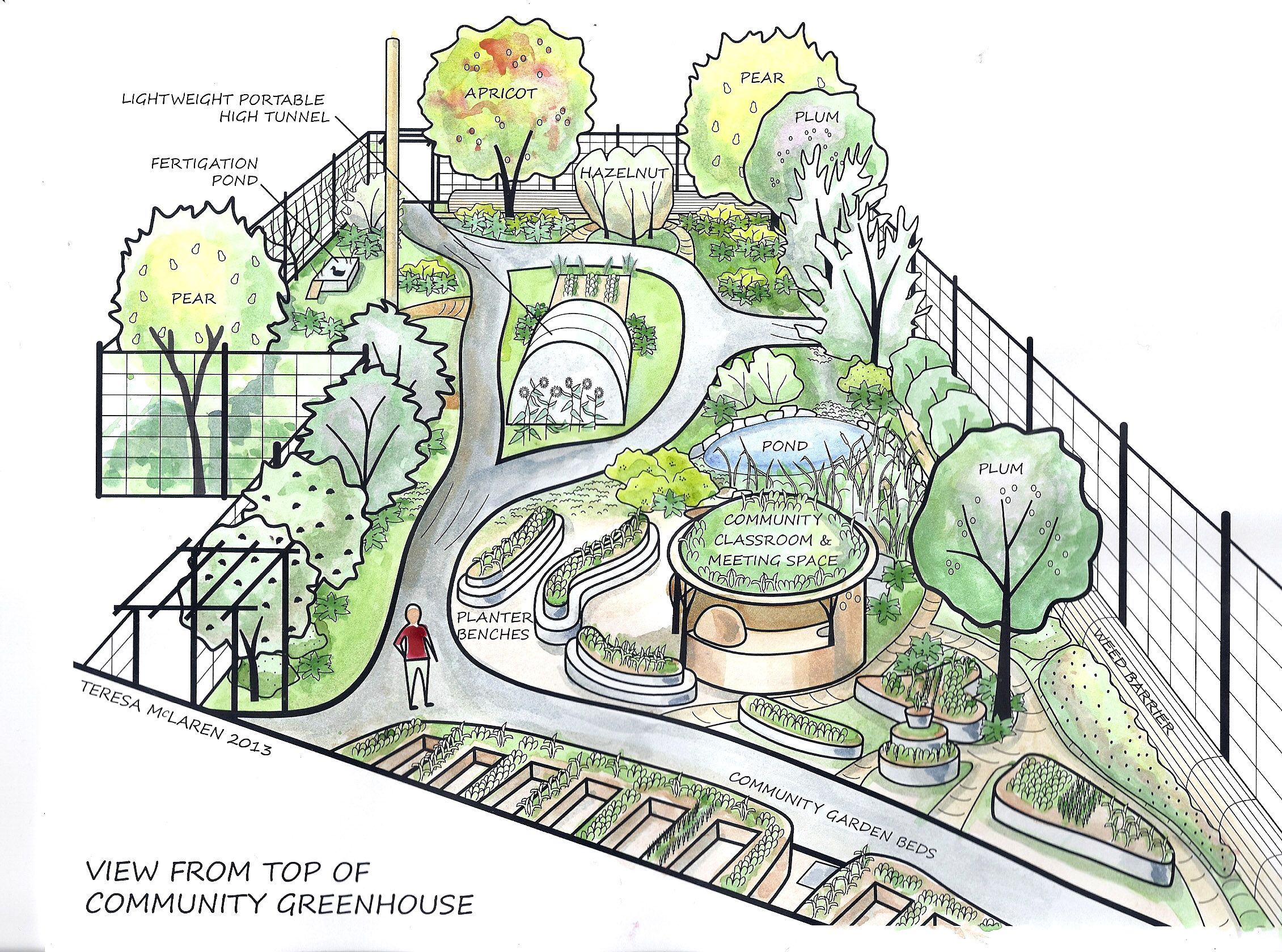 Visualization Of Groundswell Permaculture Food Forest And