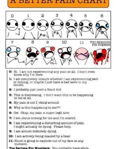better pain chart than the one at hospital perfect for fibro chronic migraine sufferers also pin by shauna hindman berisford on healthcare pinterest humor rh