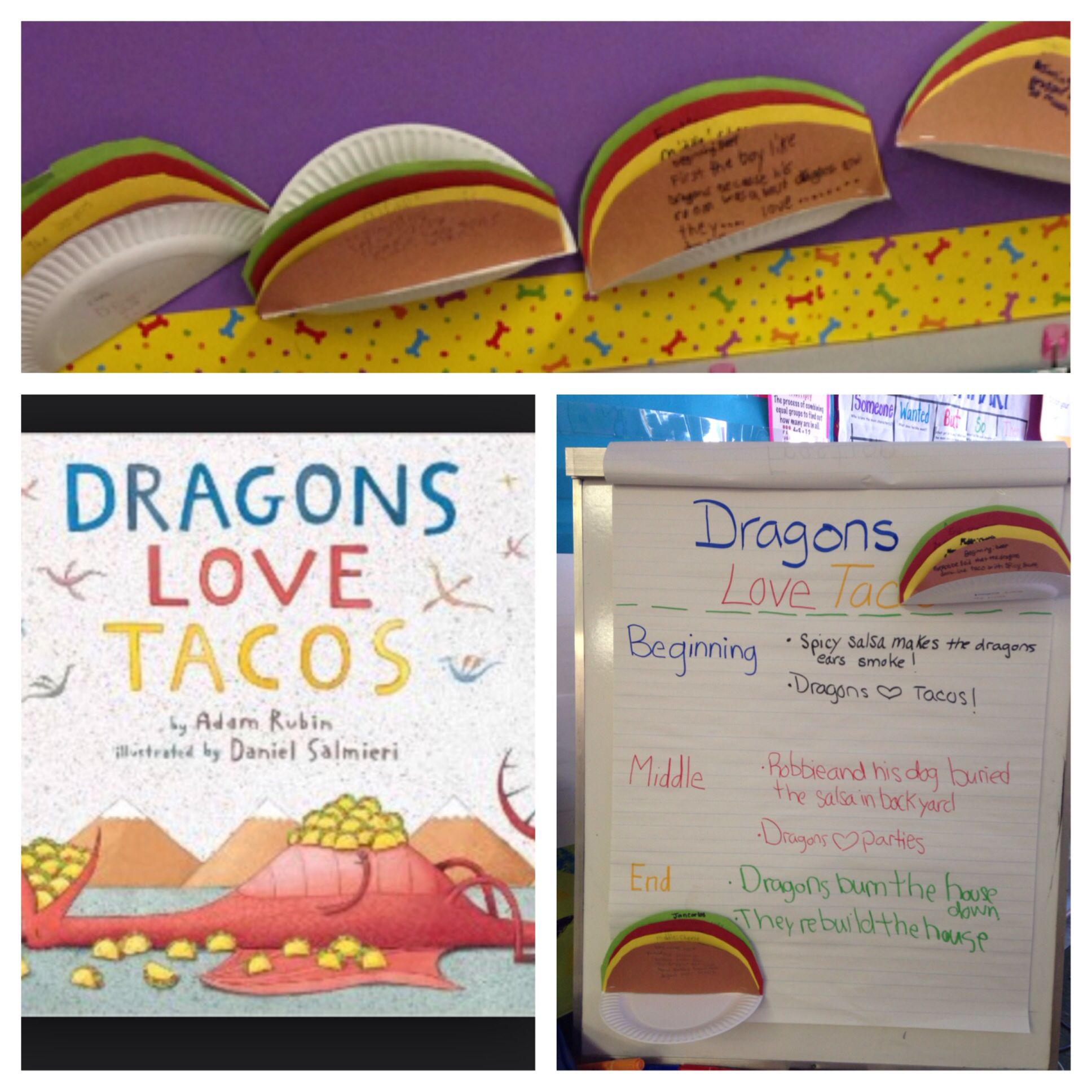 Dragons Love Tacos Activity Each Layer Of The Taco