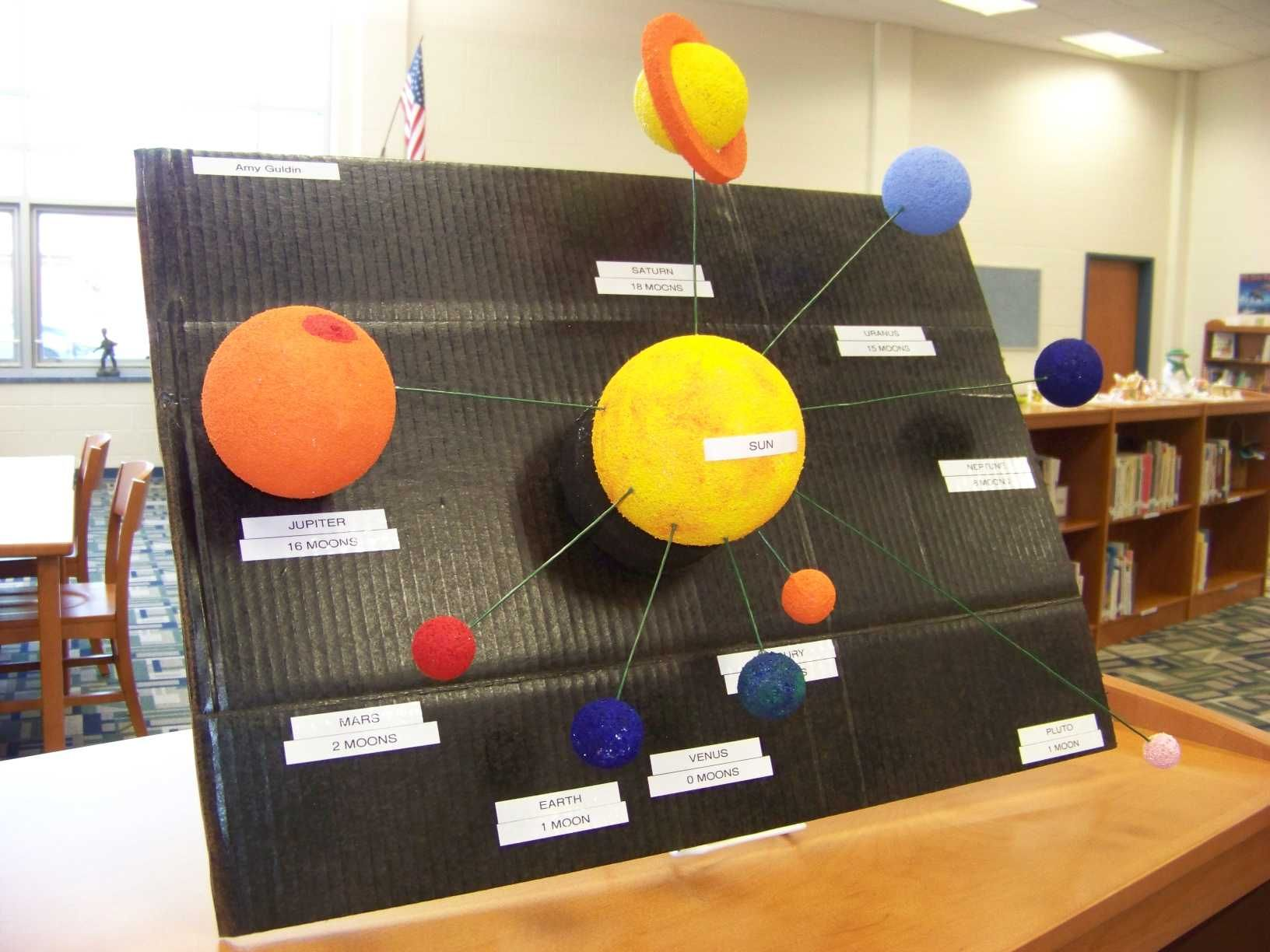 5th Grade Science Projects Planets