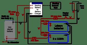 12 volt wiring diagram | 12 Volt | Pinterest | Camp