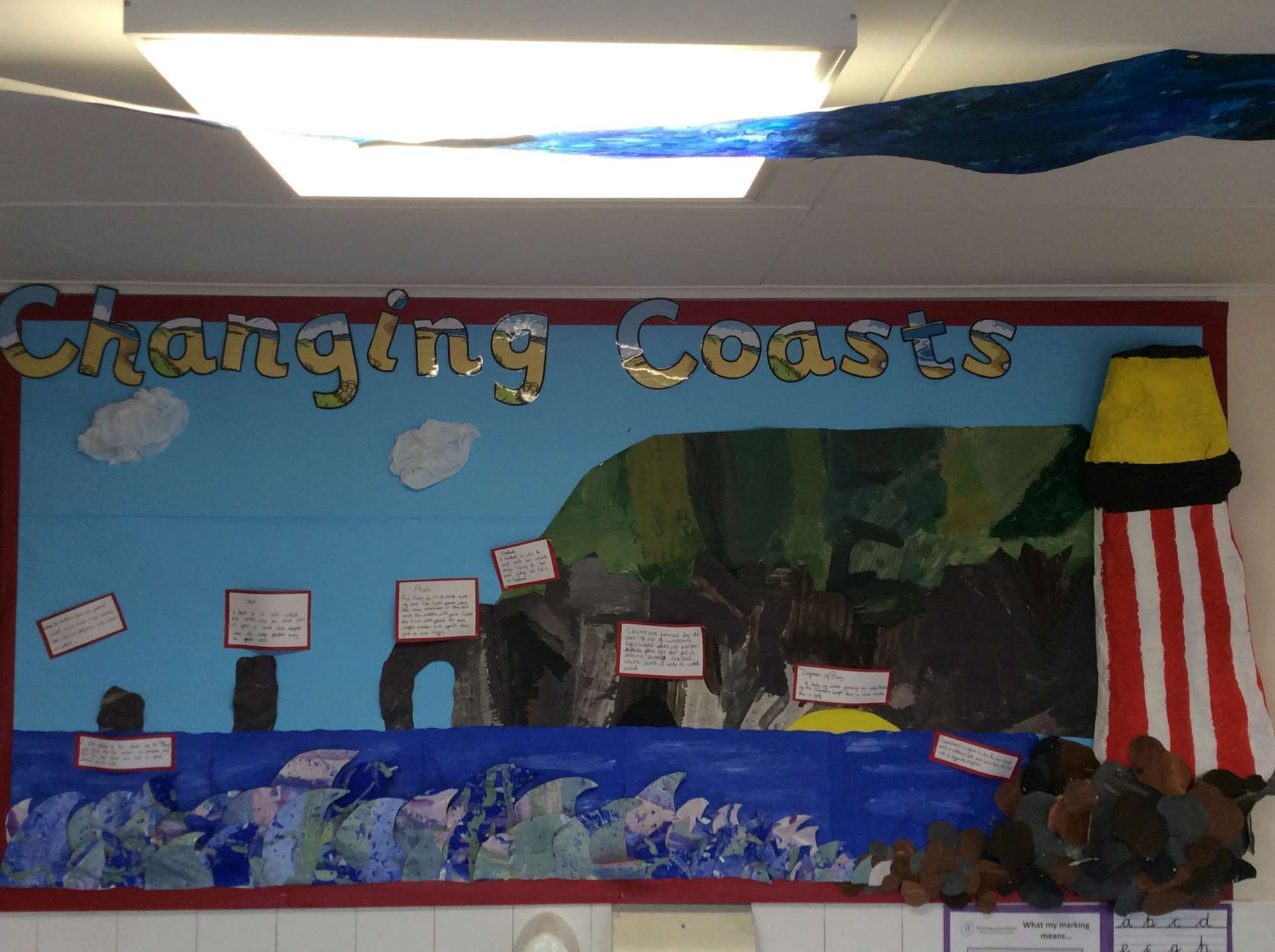 Year 5 Coasts Rivers Classroom Display Mar 16 Rivers Geography