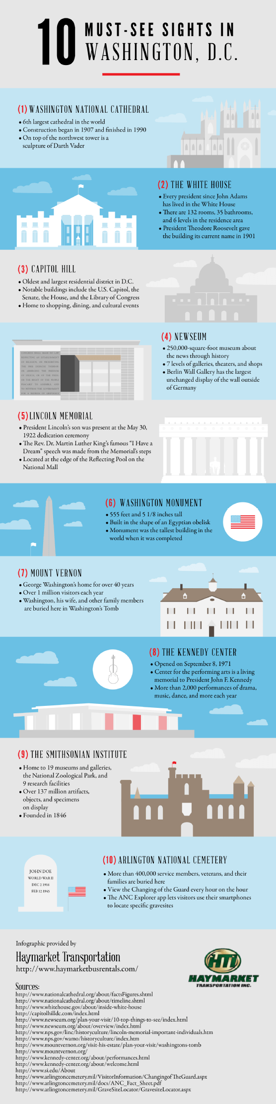 10 Must-See Sights in Washington, D.C. #Infographic