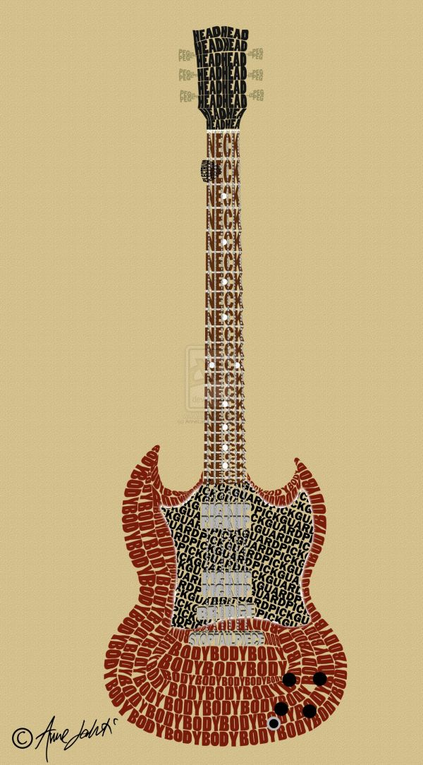20 Guitar Anatomy Pictures And Ideas On Meta Networks
