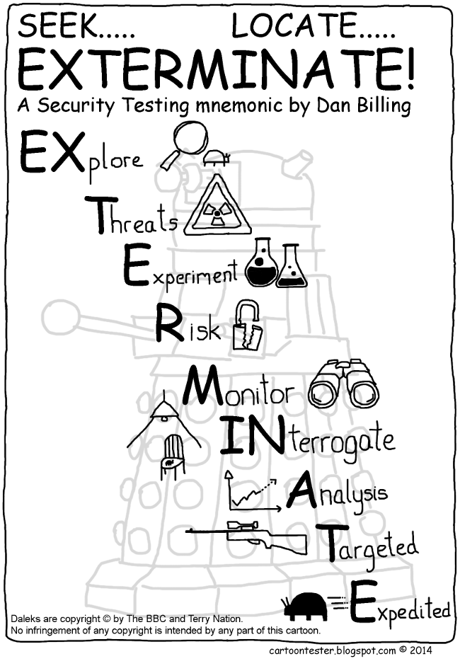 Andy Glover cartoon highlights a mnemonic created by Dan