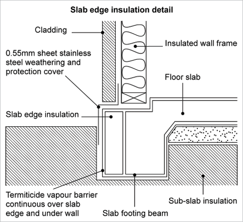 A line drawing showing the components required to reduce