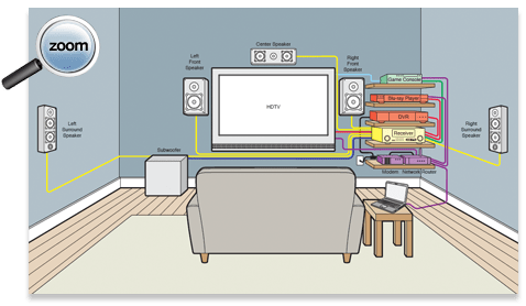 home stereo wiring diagram. wiring. electrical wiring diagrams, Wiring diagram