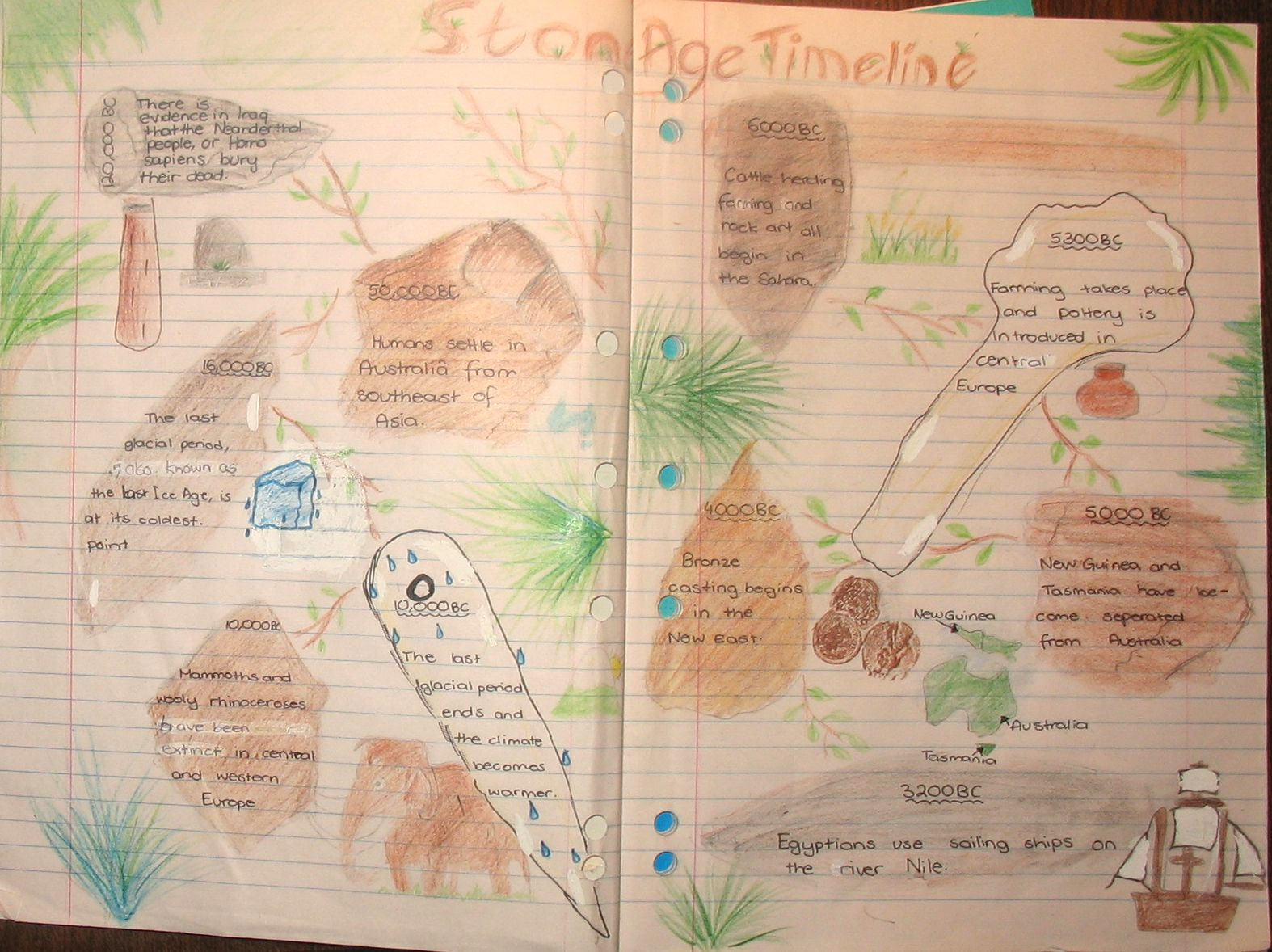 Image Result For Year7historygrblogs Files 02 Stone Age Timeline By