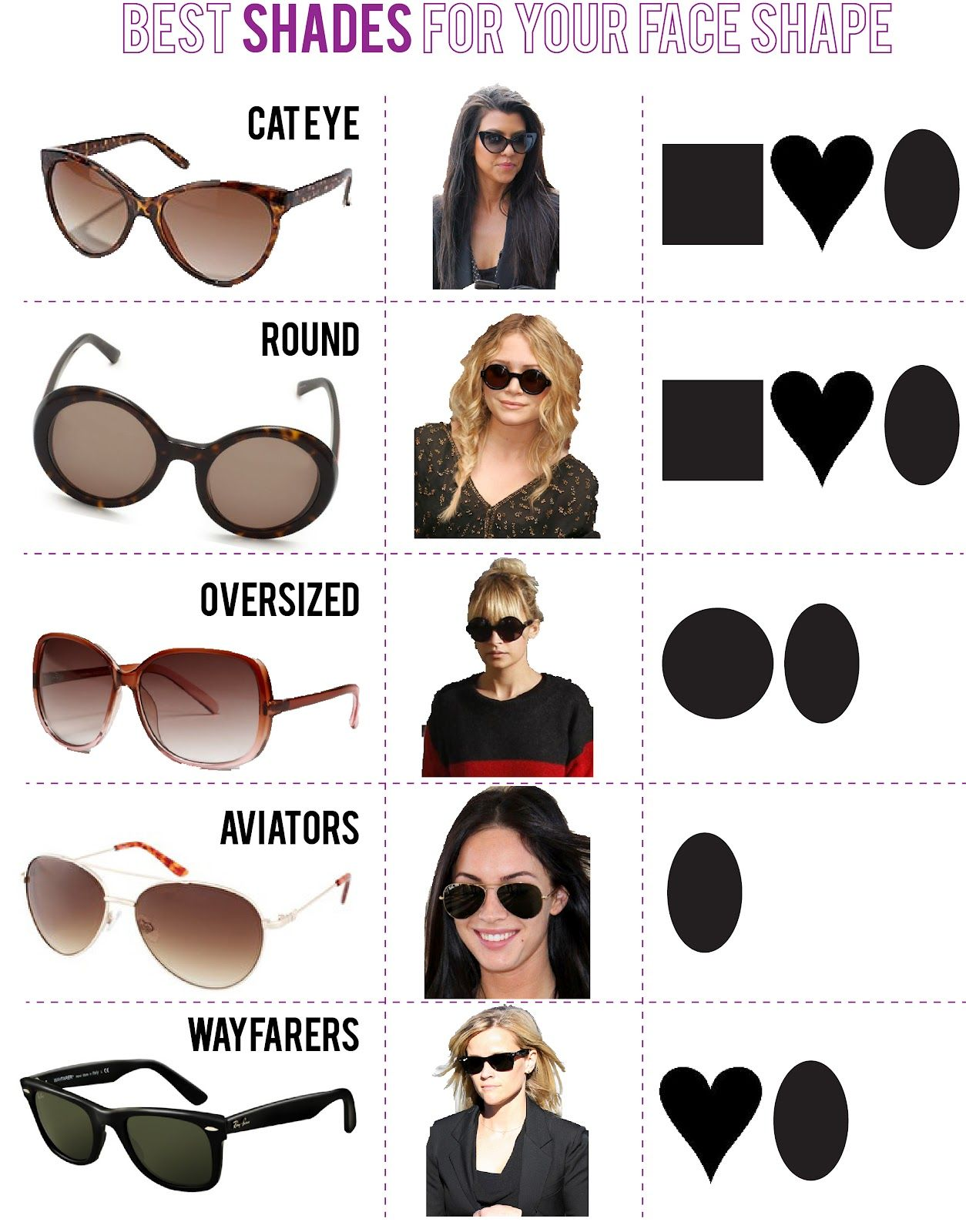 best ray bans for