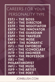 Infp Personality Type Mbti - Year of Clean Water