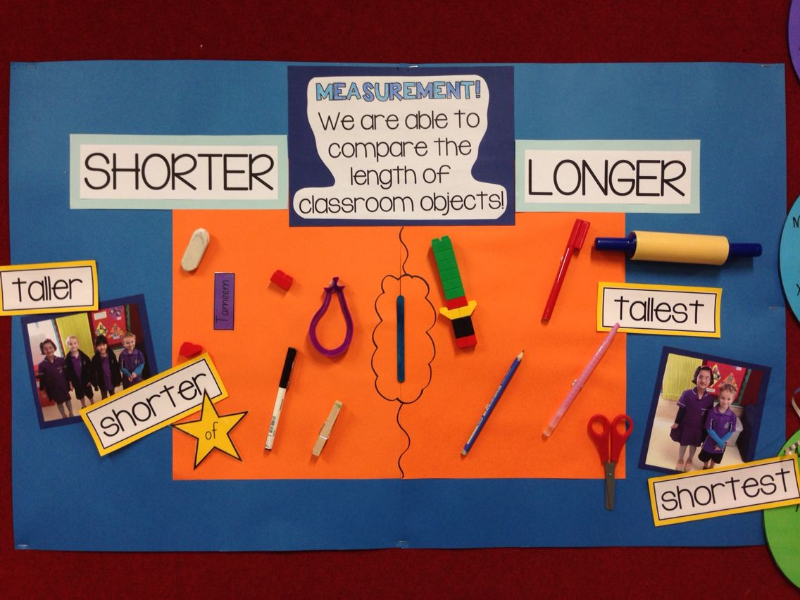 Class Measurement Poster What Is Longer And Shorter Than