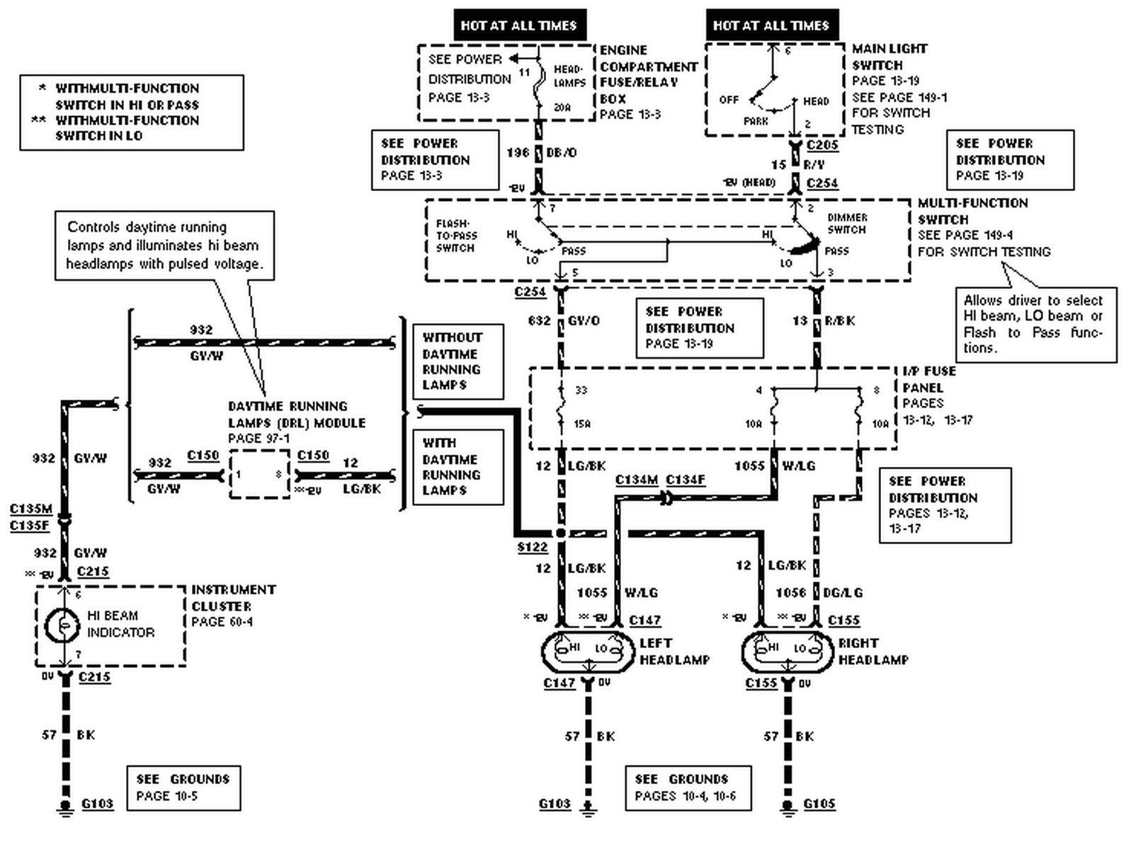 Ford Ranger Wiring Diagram Diagram Pinterest Ford Ranger
