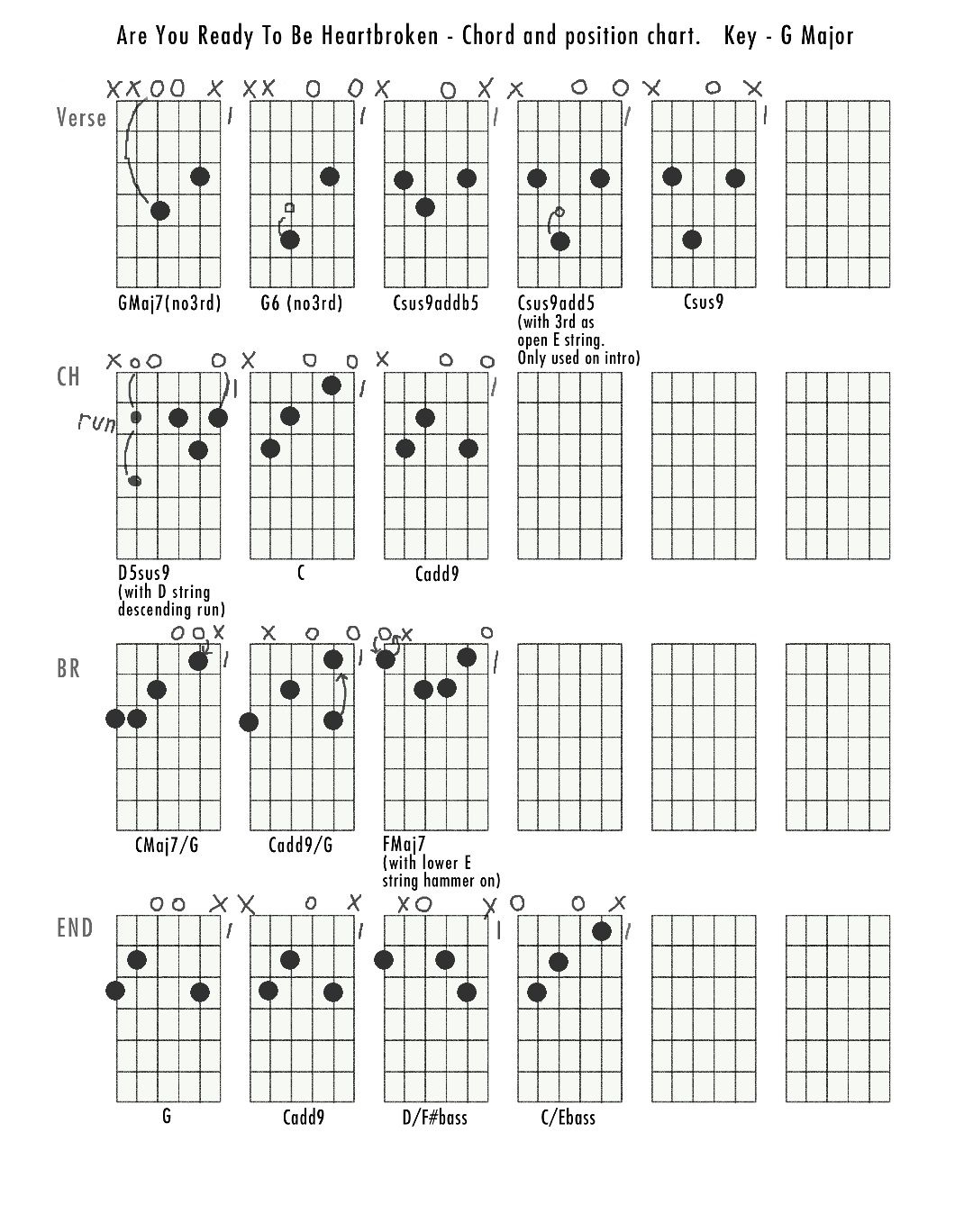 Hey Check This Site Out For Learning Guitar Amazing Stuff