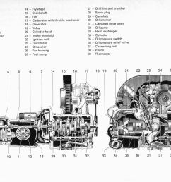 vw engine diagram 17 wiring diagram images wiring vw 1600 engine diagram vw 1600 engine diagram [ 1275 x 862 Pixel ]