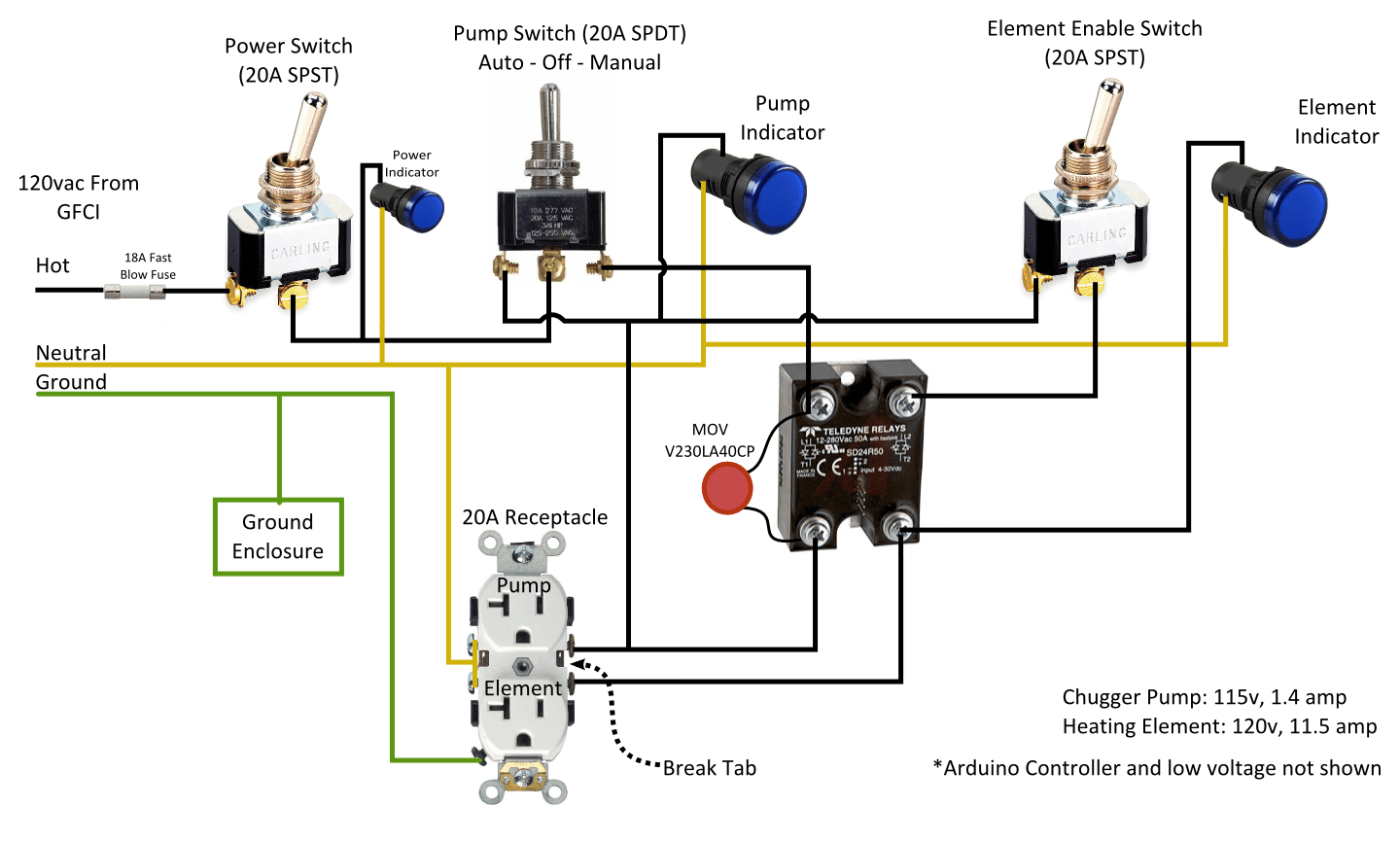 pid temperature controller kit wiring diagram 22re fuel injection electric brewery block
