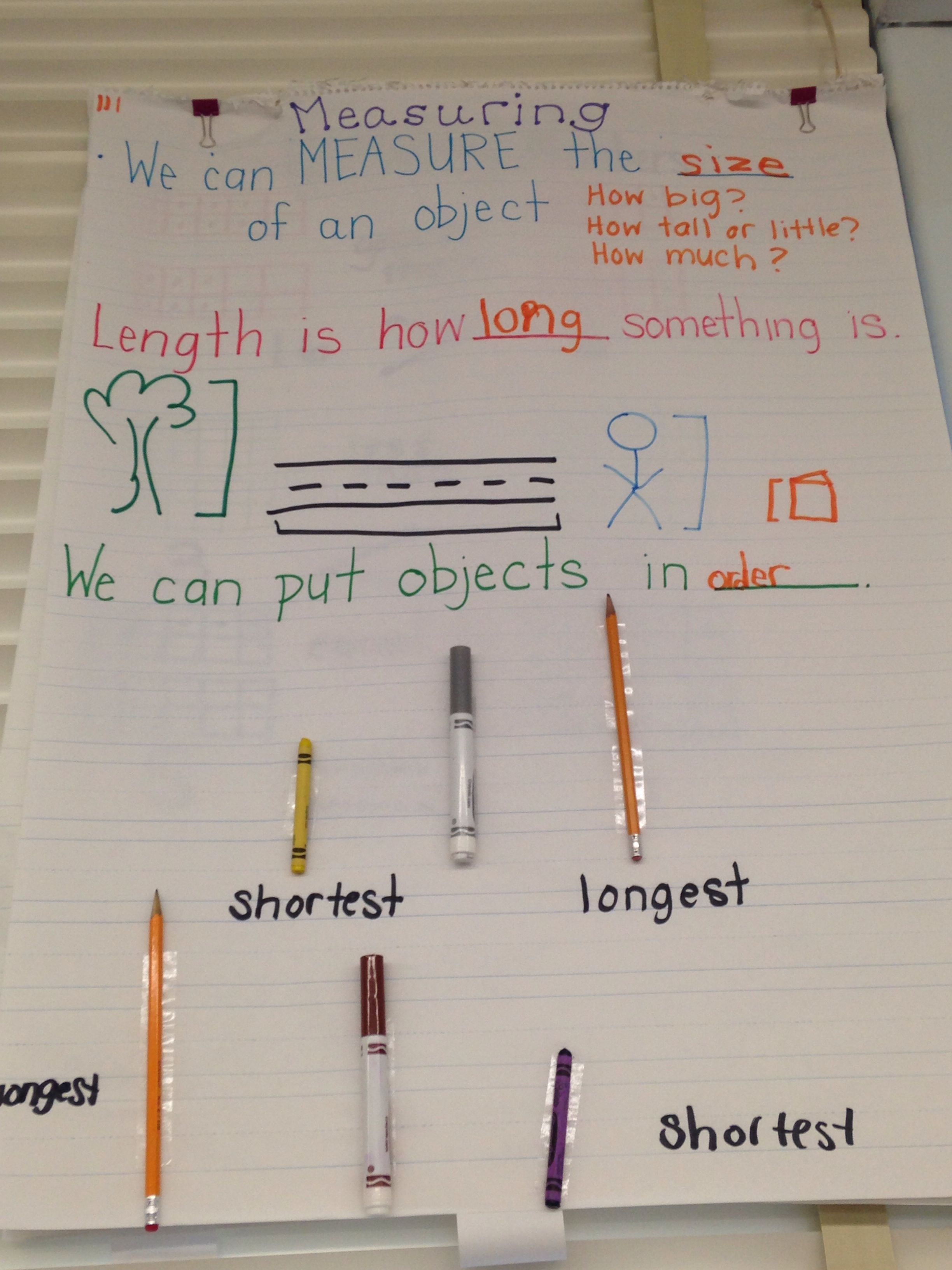 Measurement Anchor Chart First Grade With Actual Objects Interactive
