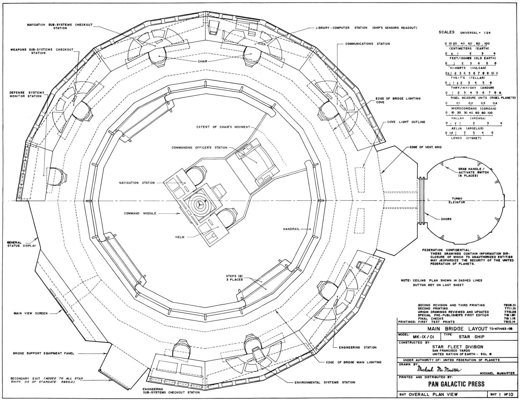 Gnus X1 Links Lcars Blueprints Uss