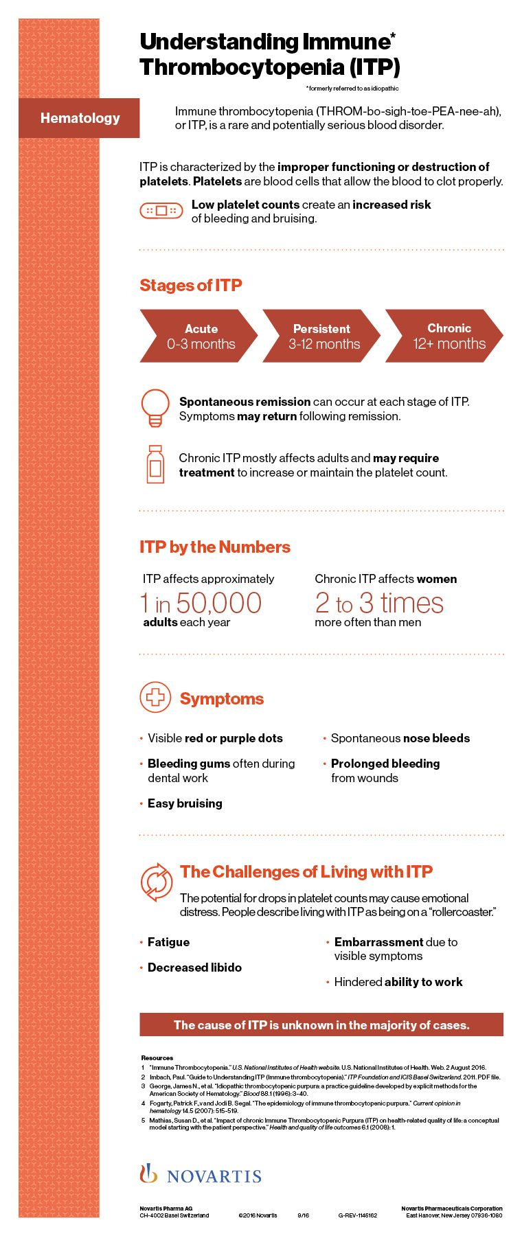 Immune Thrombocytopenia (ITP) is a rare and potentially ...