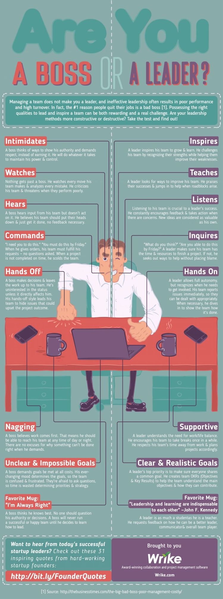 Are You a Boss or a Leader #infographic