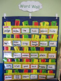 Synonym wall pocket chart for overused words. Place more ...