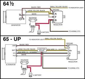 Rewire Mustang generator to Alternator | The Millennium