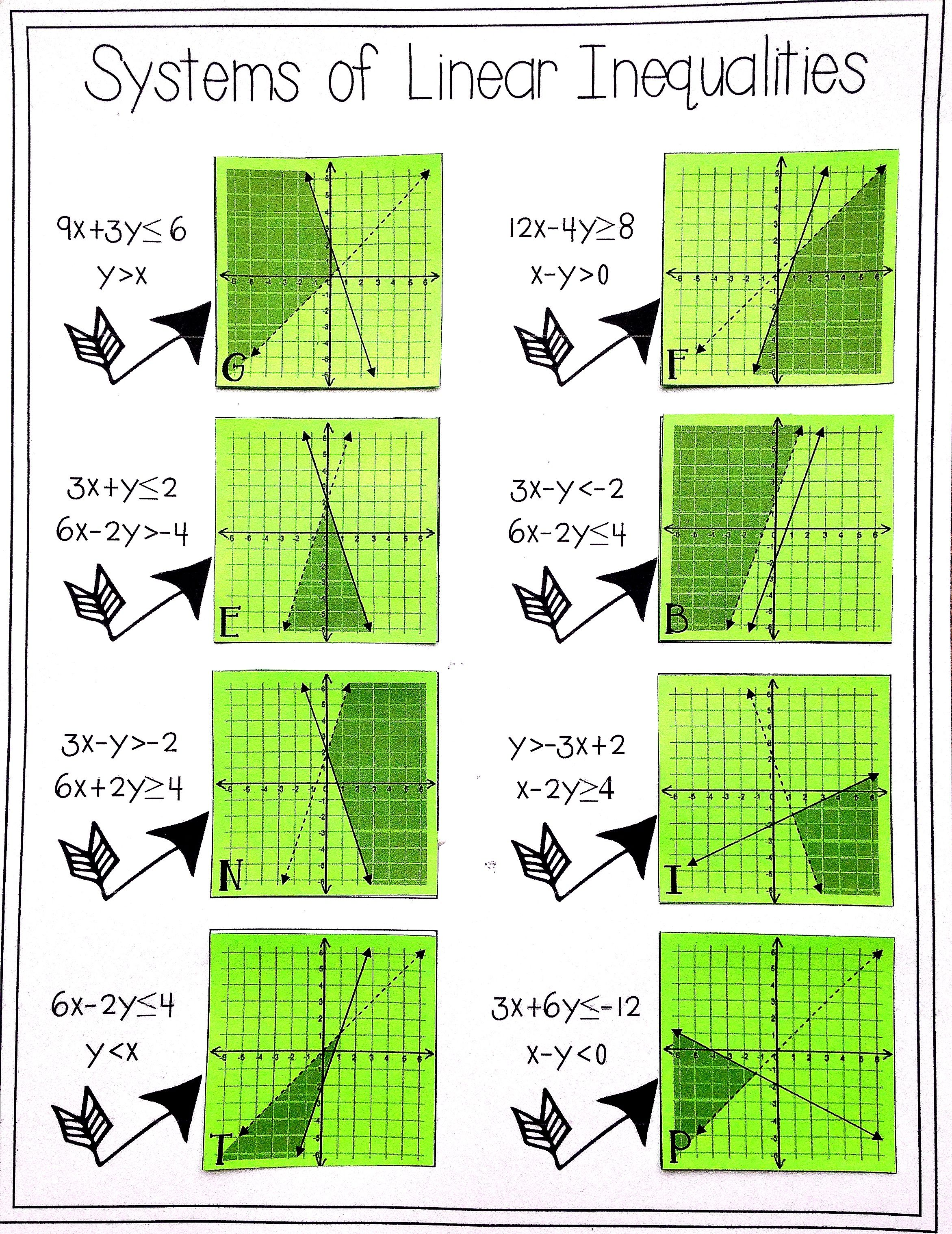 Graphing Linear Equations Worksheet Middle School