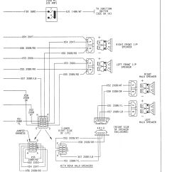 99 Jeep Wrangler Wiring Diagram Venn Template Word Yj
