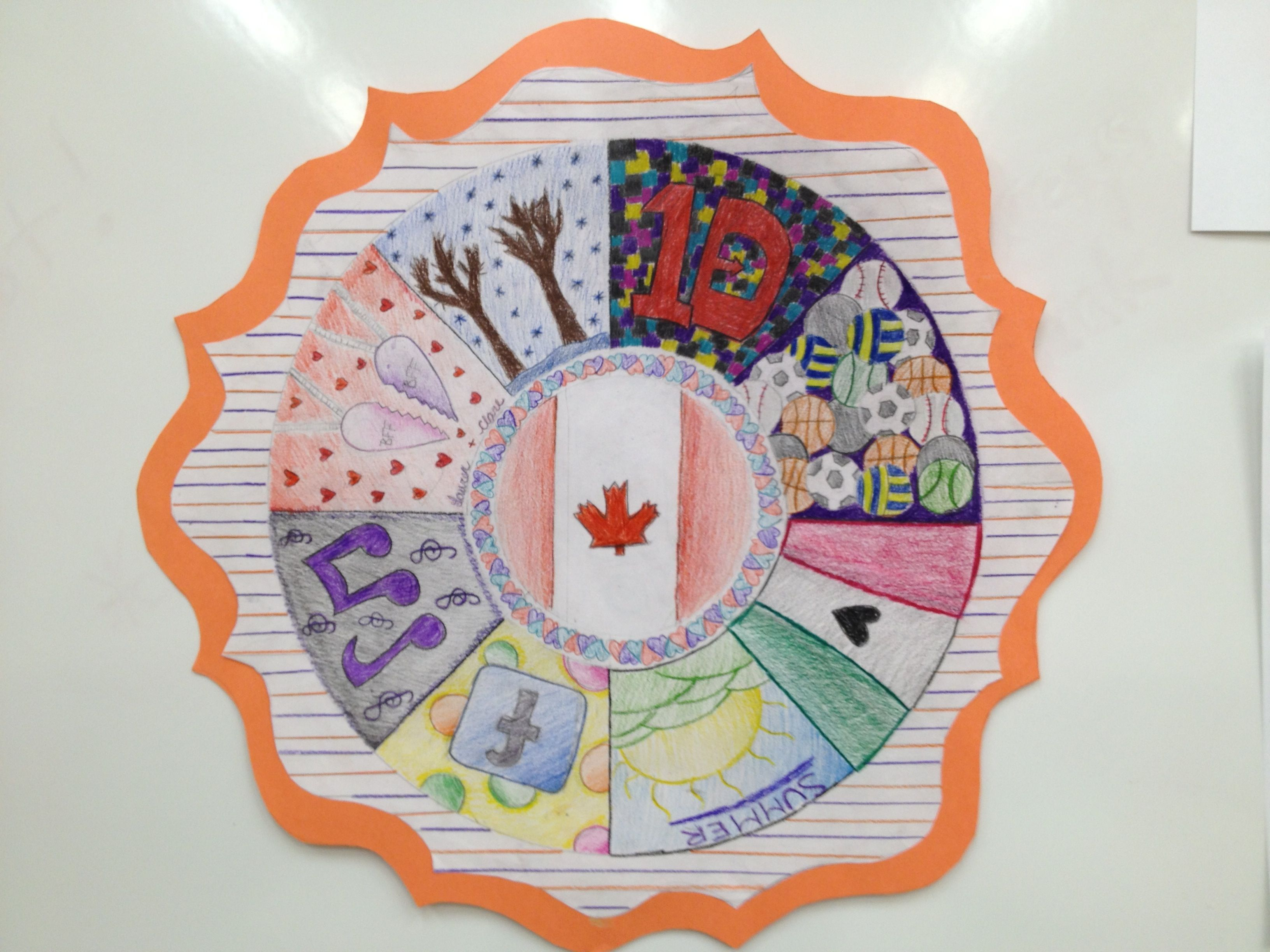 The Smartteacher Resource Personal Symbol Mandala