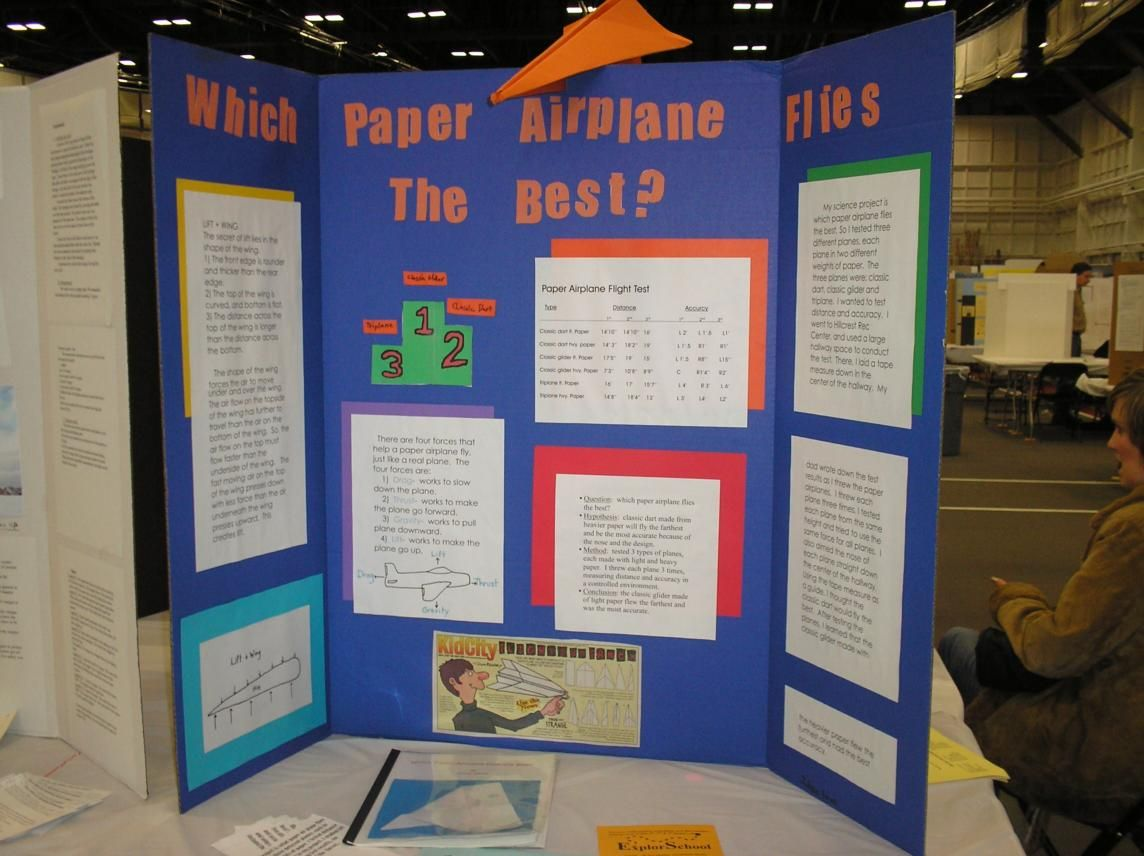 Space Science Fair Projects Science Fair Project Of Planets Page 2