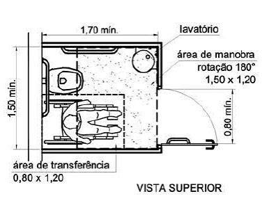 Medida mínimas para banheiro de PNE (PCD segundo