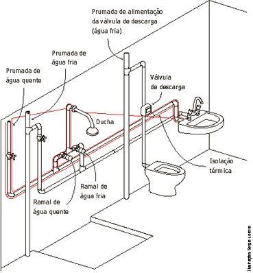 projeto hidrossanitário passo a passo agua quente fria