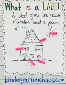 Units of study in opinion information and narrative writing also kindergarten reading anchor charts rh pipysabocugtorcarsintinc