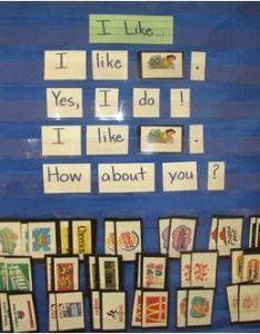 Environmental print literacy and laughter celebrating kindergarten children the books they love also rh pinterest