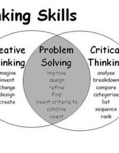 Design Thinking Problem Statement Examples Valoblogi Com