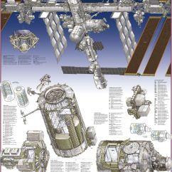 Spaceship Cutaway Diagram Frog Dissection Organs Drawing Diagramas Em 3d De Maquinas Mostrando