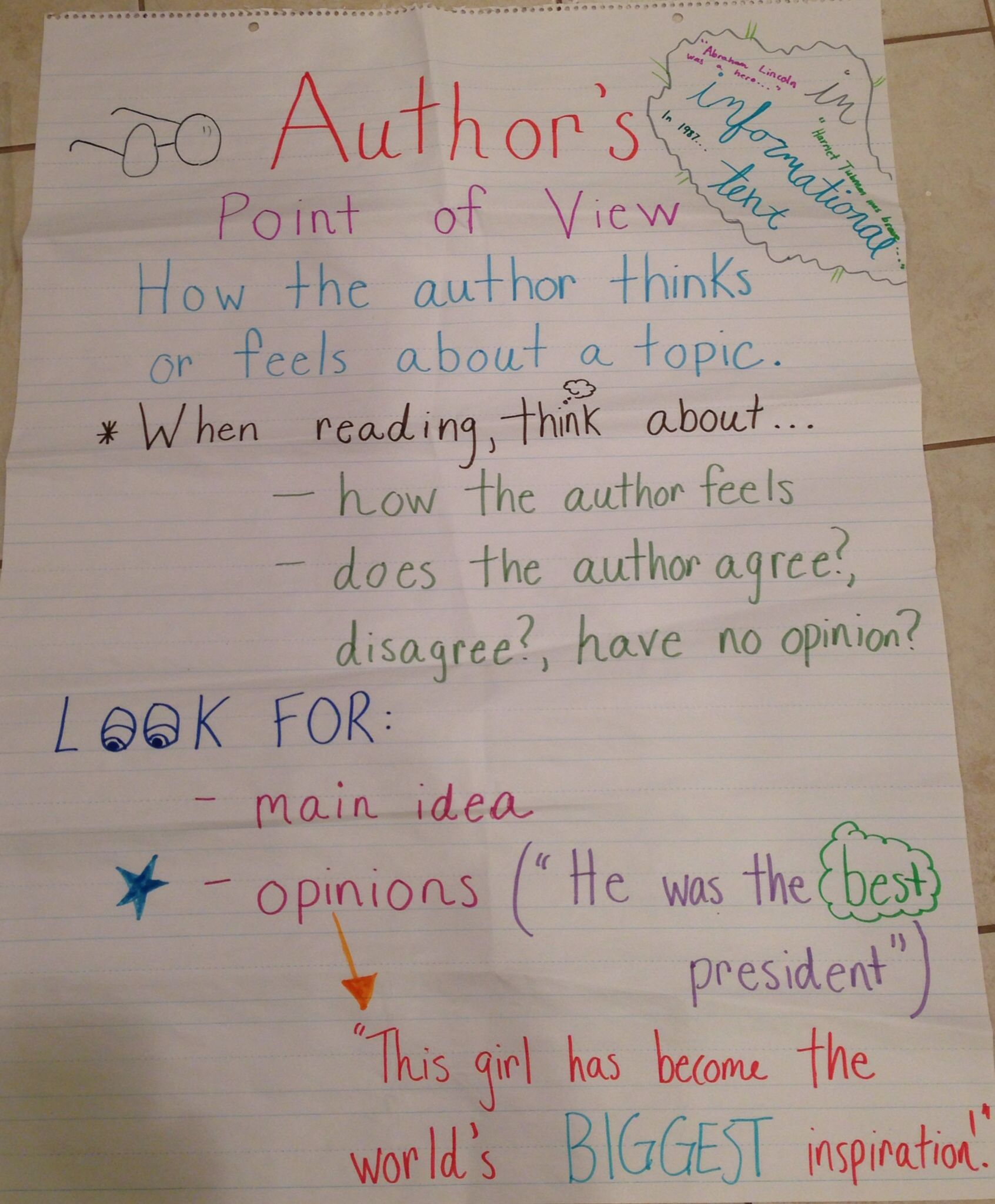 Authors Point Of View Anchor Chart Informational Text R L