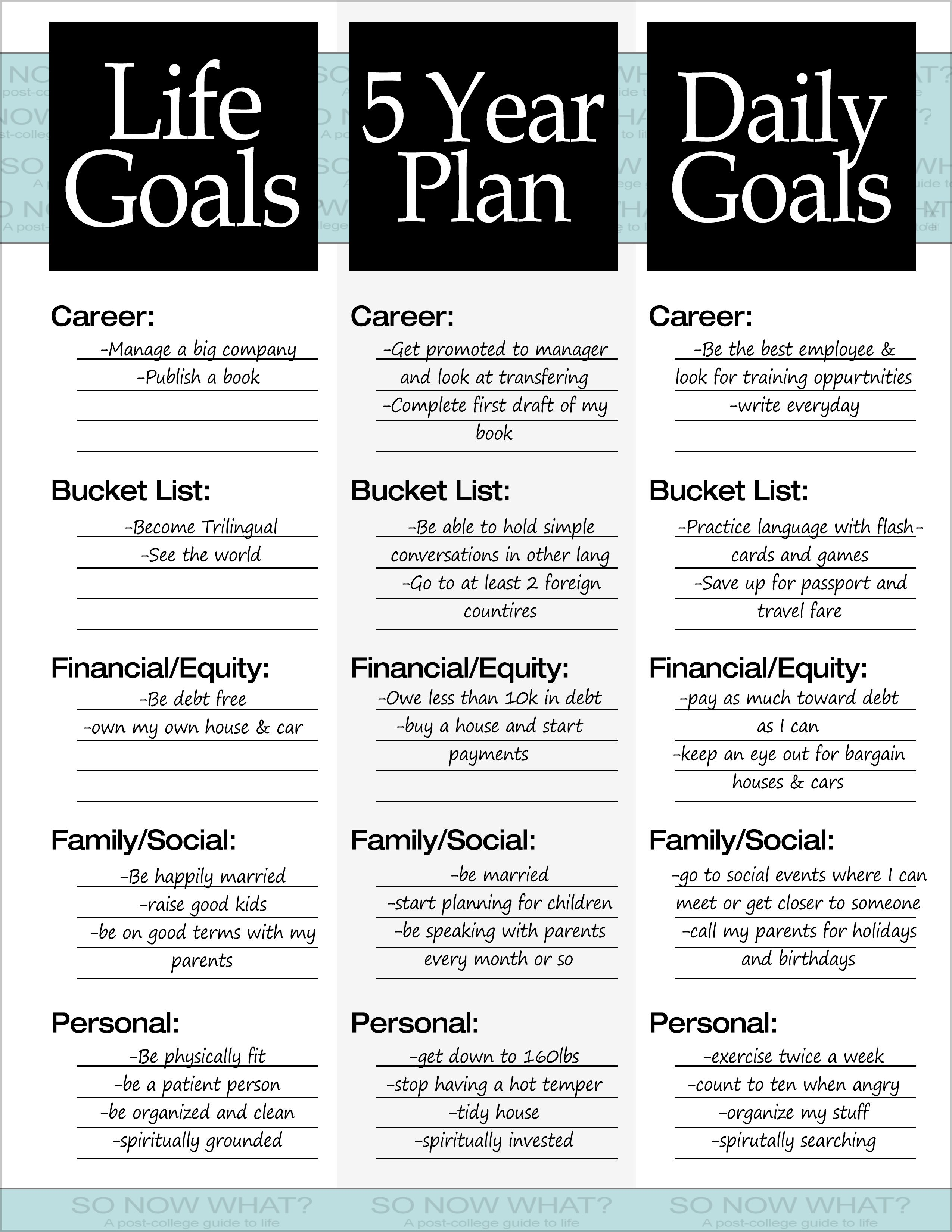 The 25 Best Career Plan Example Ideas